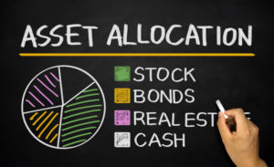 Picture of asset allocation for small business owners concept graph on blackboard